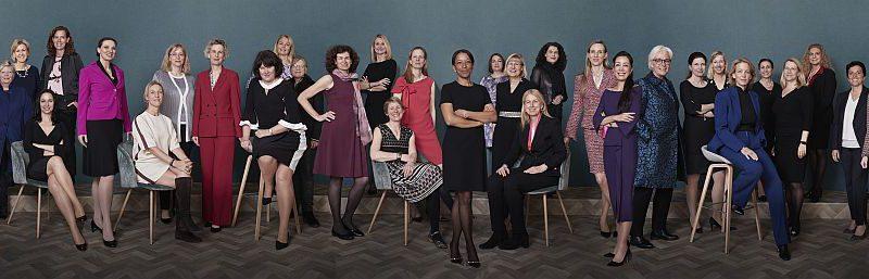 Weibliche Wirtschaftsmacht auf einen Blick