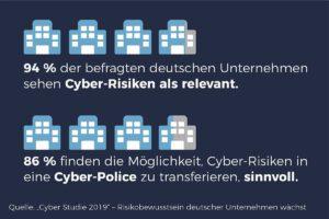 Die Cyberversicherung – Doppelter Boden im IT-Schutz
